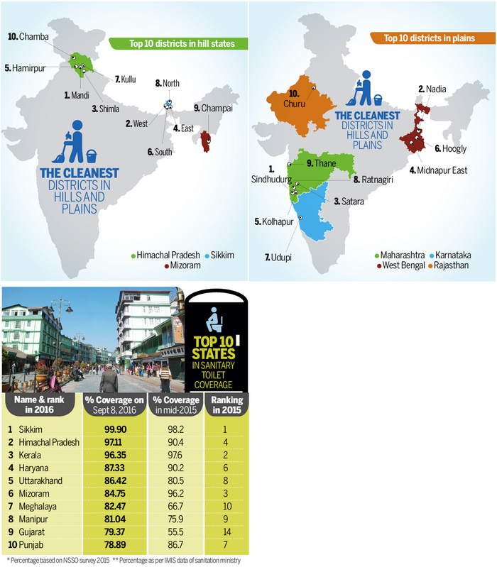 Swachhta Ranking: Who Is The Cleanest Of Them All?