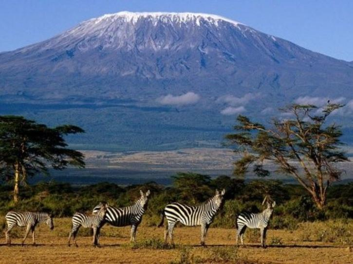 most endangered Places around the world