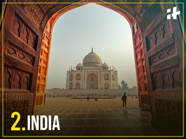 Negara tempat orang kaya pergi |  waktu India
